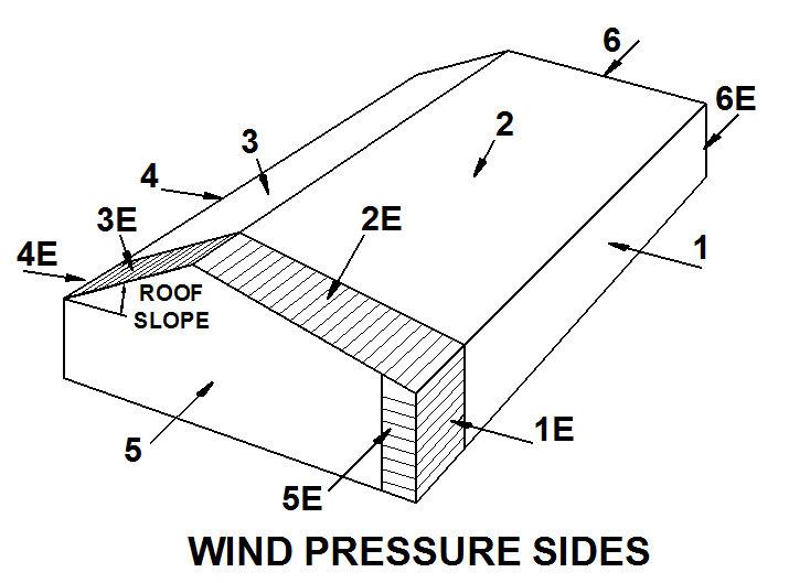 jabacus - Wind Load Calculator